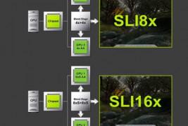 Az Nvidia válasza a korai Quad-SLI barkácsolásra